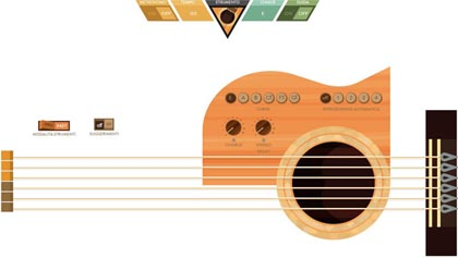 Google, al via la possibilità di suonare online!
