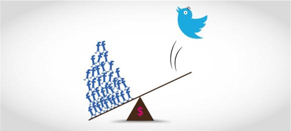 Twitter, la crisi non si ferma: tagliati il 9% degli impiegati